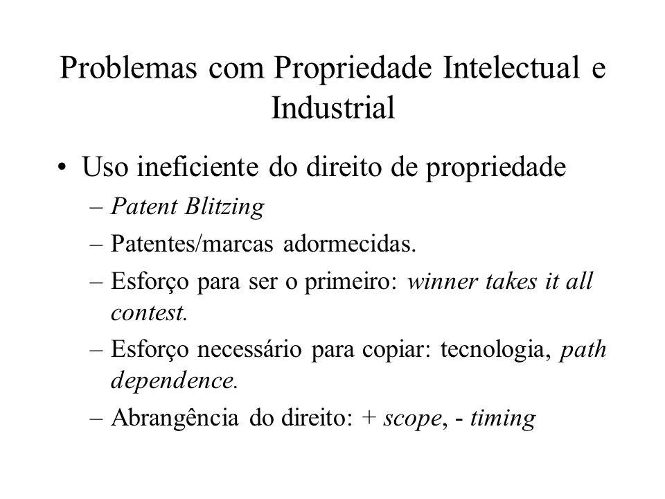 Problemas com Propriedade Intelectual e Industrial Uso ineficiente do direito de propriedade –Patent Blitzing –Patentes/marcas adormecidas. –Esforço p