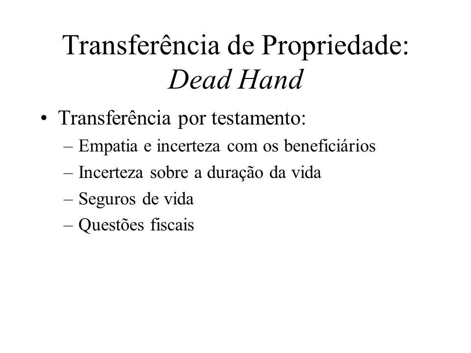 Transferência de Propriedade: Dead Hand Transferência por testamento: –Empatia e incerteza com os beneficiários –Incerteza sobre a duração da vida –Se