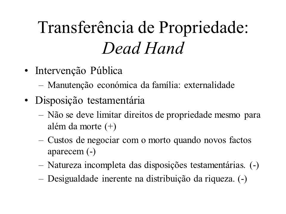 Transferência de Propriedade: Dead Hand Intervenção Pública –Manutenção económica da família: externalidade Disposição testamentária –Não se deve limi