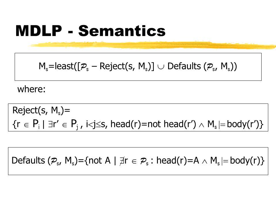 MDLP - Semantics M s =least([ P s – Reject(s, M s )] Defaults ( P s, M s )) where: Reject(s, M s )= {r P i | r P j, i j s, head(r)=not head(r) M s body(r)} Defaults ( P s, M s )={not A | r P s : head(r)=A M s body(r)} Luis Moniz Pereira: este not é uma função de reescrita -> em que not not L = L Luis Moniz Pereira: este not é uma função de reescrita -> em que not not L = L Luis Moniz Pereira: M s = -> Luis Moniz Pereira: M s = ->