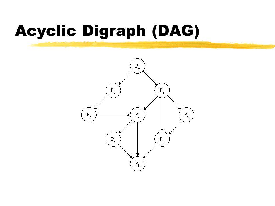 (GR) Graph rules edge(u,v)(for every u < v E ) path(X,Y) edge(X,Y).