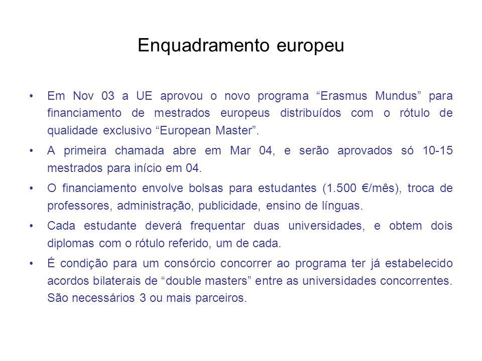 Enquadramento europeu Em Nov 03 a UE aprovou o novo programa Erasmus Mundus para financiamento de mestrados europeus distribuídos com o rótulo de qualidade exclusivo European Master.