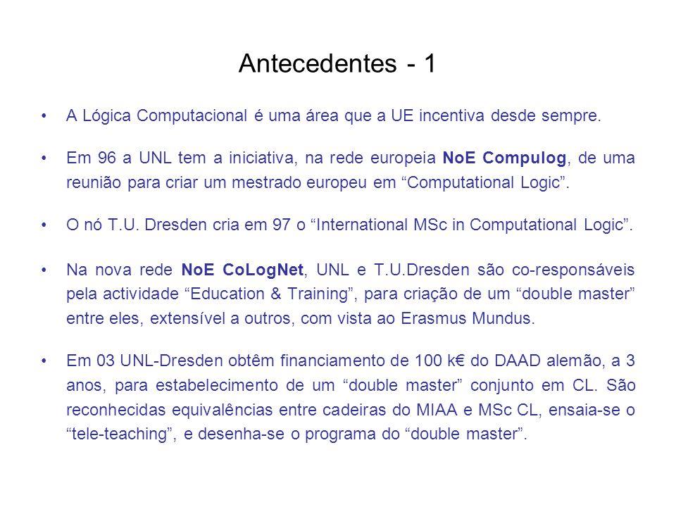 Antecedentes - 1 A Lógica Computacional é uma área que a UE incentiva desde sempre. Em 96 a UNL tem a iniciativa, na rede europeia NoE Compulog, de um