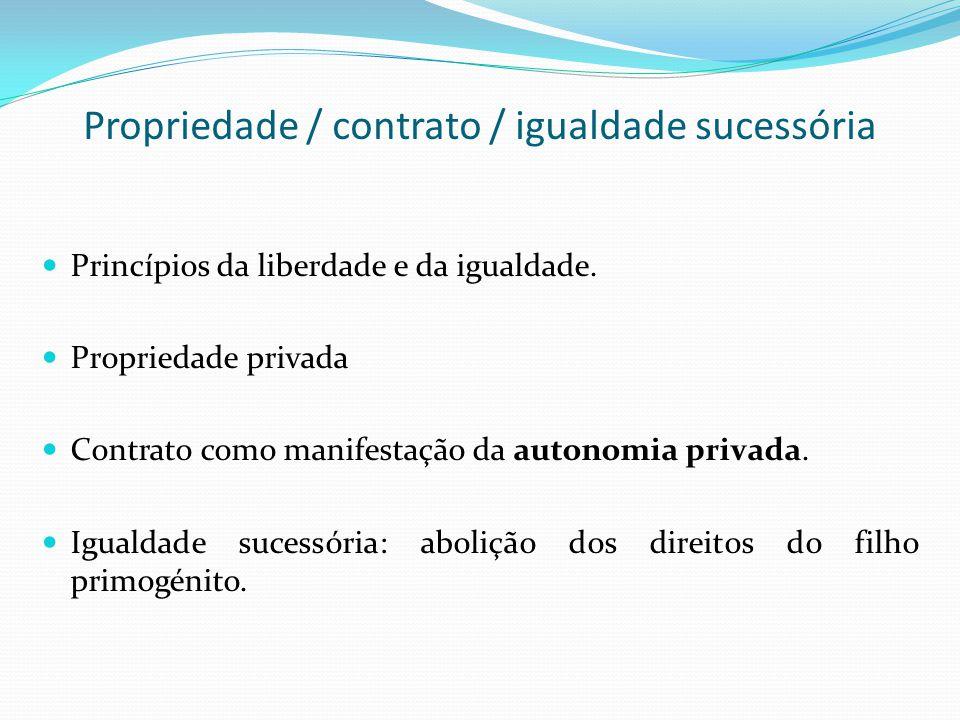 Propriedade / contrato / igualdade sucessória Princípios da liberdade e da igualdade. Propriedade privada Contrato como manifestação da autonomia priv
