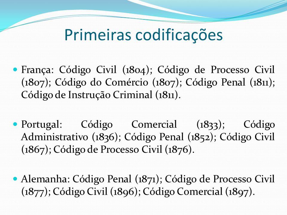 Primeiras codificações França: Código Civil (1804); Código de Processo Civil (1807); Código do Comércio (1807); Código Penal (1811); Código de Instruç