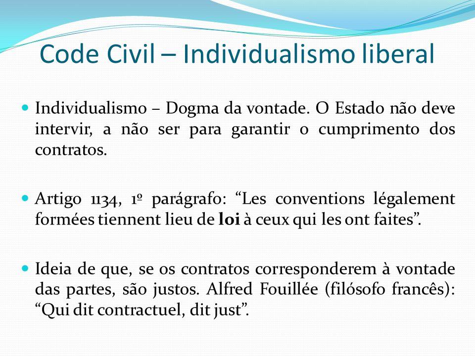 Code Civil – Individualismo liberal Individualismo – Dogma da vontade. O Estado não deve intervir, a não ser para garantir o cumprimento dos contratos