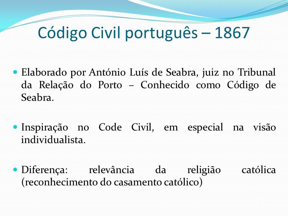 Código Civil português – 1867 Elaborado por António Luís de Seabra, juiz no Tribunal da Relação do Porto – Conhecido como Código de Seabra. Inspiração