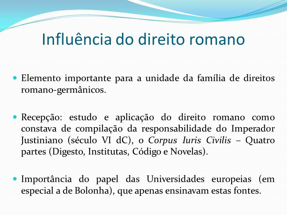 Influência do direito romano Elemento importante para a unidade da família de direitos romano-germânicos. Recepção: estudo e aplicação do direito roma
