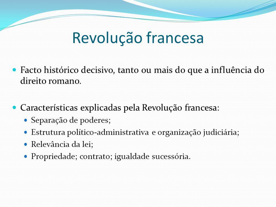 Revolução francesa Facto histórico decisivo, tanto ou mais do que a influência do direito romano. Características explicadas pela Revolução francesa: