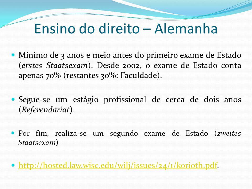 Acesso às principais profissões Portugal e França – formação complementar e diferenciada: Magistraturas: École Nationale de la Magistrature / École Nationale dAdministration; Centro de Estudos Judiciários.