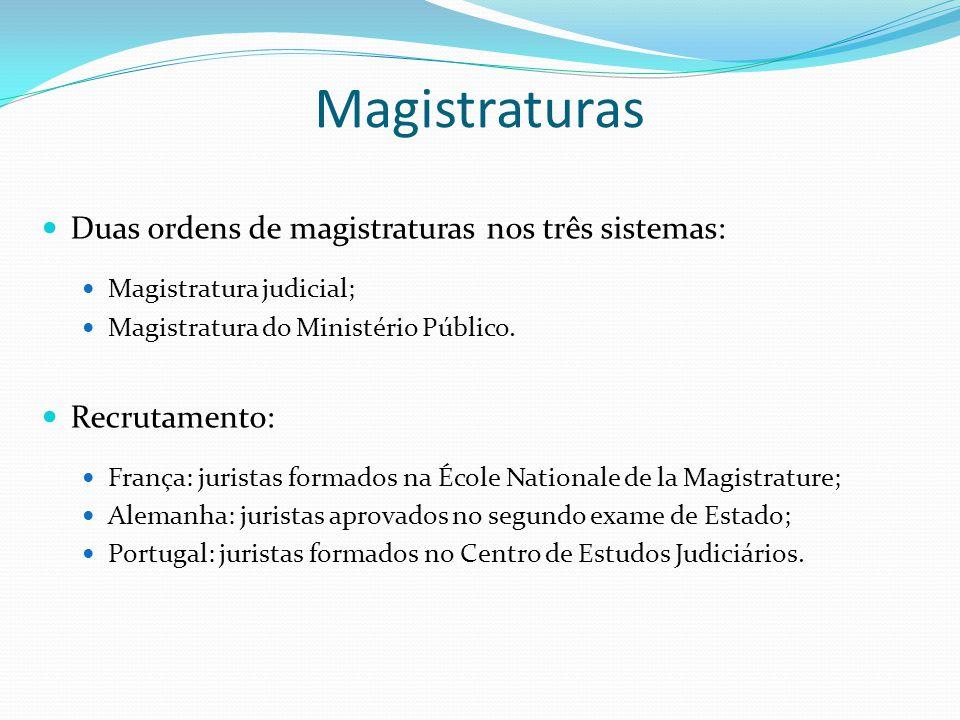 Magistraturas Duas ordens de magistraturas nos três sistemas: Magistratura judicial; Magistratura do Ministério Público. Recrutamento: França: jurista