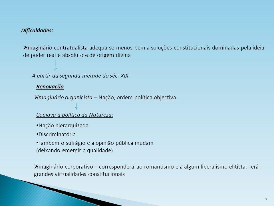 Vicente José Ferreira Cardoso da Costa, propôs a supremacia da lei civil sobre a vontade (mesmo que constituinte) de uma assembleia: «Nas Bases da nossa Constituição, Art.