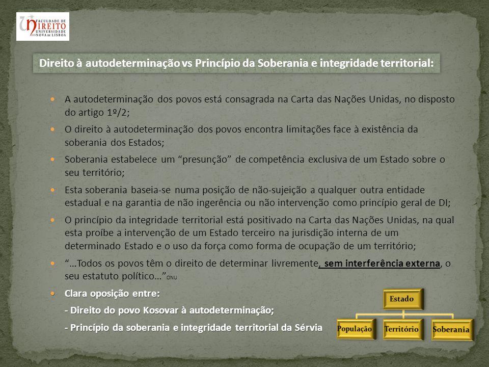 Direito à autodeterminação vs Princípio da Soberania e integridade territorial: A autodeterminação dos povos está consagrada na Carta das Nações Unida