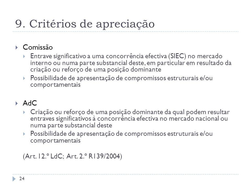 9. Critérios de apreciação Comissão Entrave significativo a uma concorrência efectiva (SIEC) no mercado interno ou numa parte substancial deste, em pa