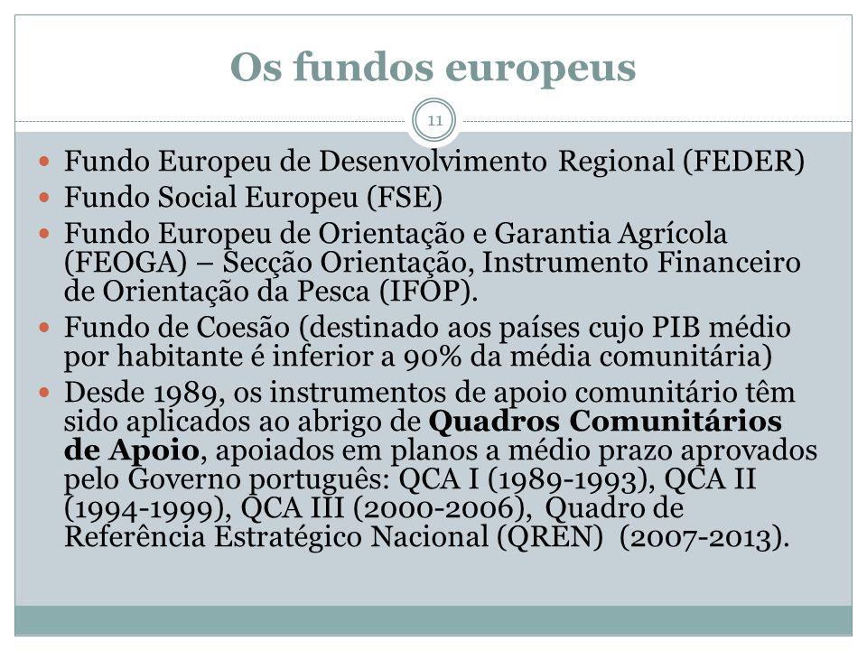 Os fundos europeus 11 Fundo Europeu de Desenvolvimento Regional (FEDER) Fundo Social Europeu (FSE) Fundo Europeu de Orientação e Garantia Agrícola (FE