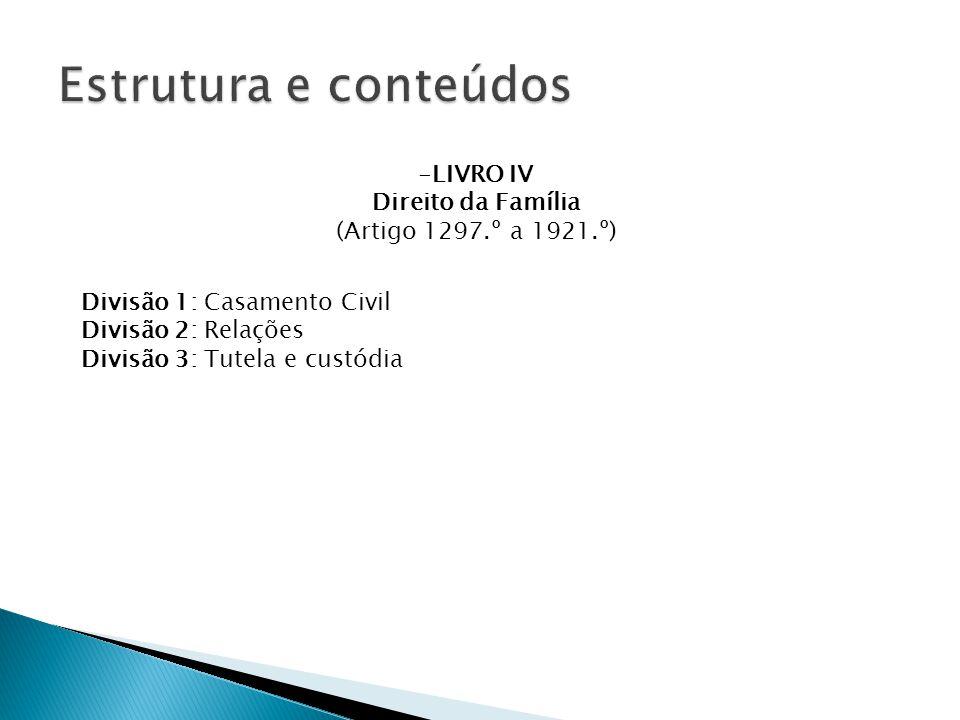 Divisão 1: Casamento Civil Divisão 2: Relações Divisão 3: Tutela e custódia -LIVRO IV Direito da Família (Artigo 1297.º a 1921.º)
