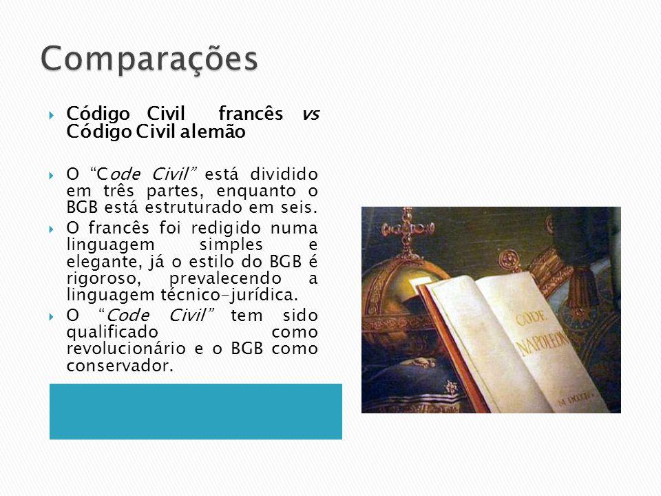 Código Civil francês vs Código Civil alemão O Code Civil está dividido em três partes, enquanto o BGB está estruturado em seis.