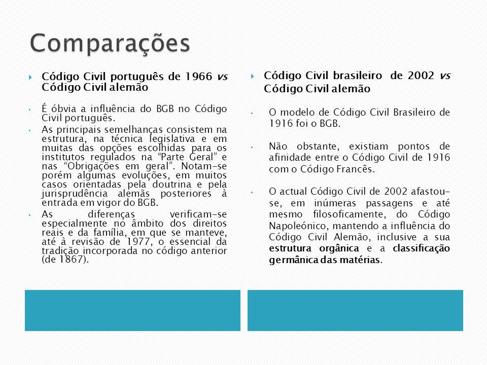 Código Civil português de 1966 vs Código Civil alemão É óbvia a influência do BGB no Código Civil português.