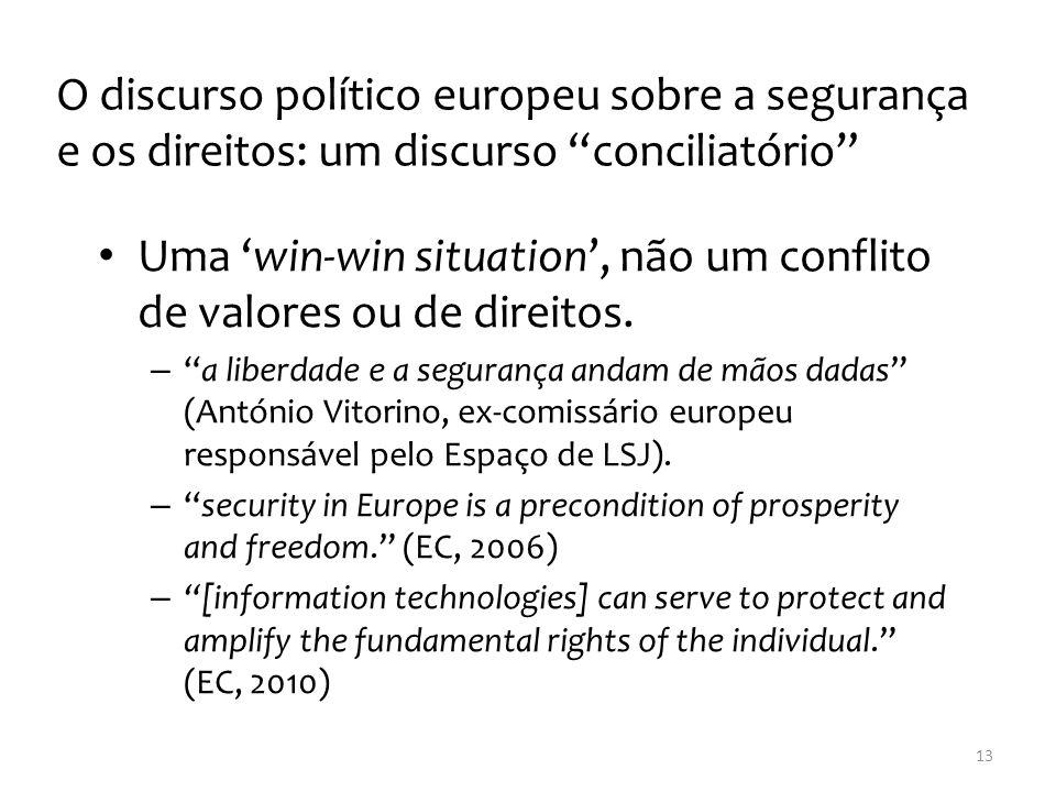 O discurso político europeu sobre a segurança e os direitos: um discurso conciliatório Uma win-win situation, não um conflito de valores ou de direitos.