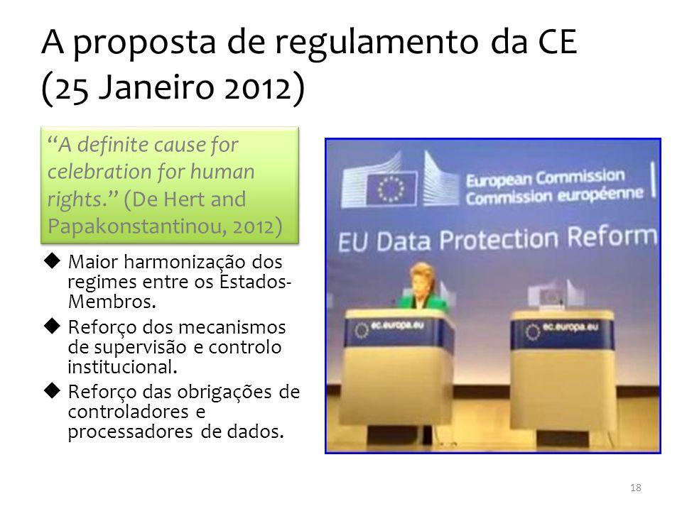 A proposta de regulamento da CE (25 Janeiro 2012) Maior harmonização dos regimes entre os Estados- Membros.