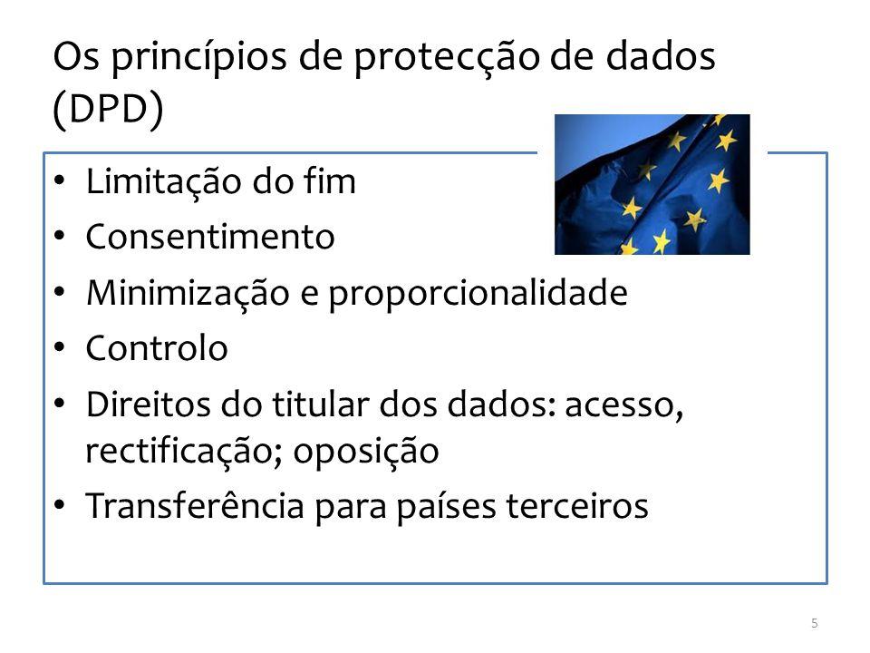 Os princípios de protecção de dados (DPD) Limitação do fim Consentimento Minimização e proporcionalidade Controlo Direitos do titular dos dados: acesso, rectificação; oposição Transferência para países terceiros 5