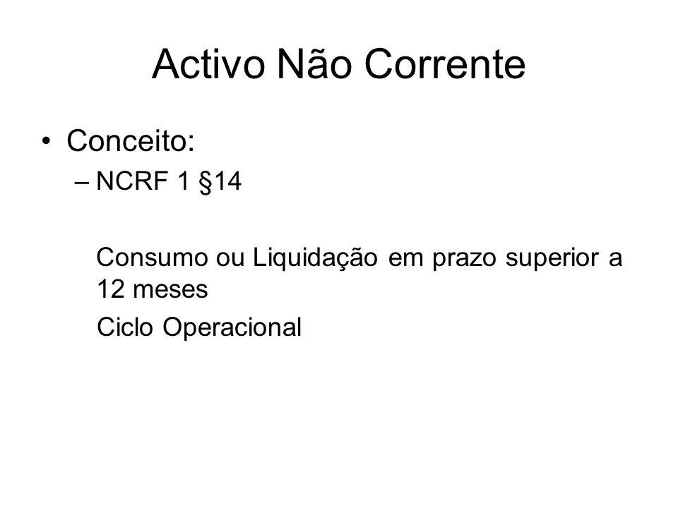 Activo Não Corrente Conceito: –NCRF 1 §14 Consumo ou Liquidação em prazo superior a 12 meses Ciclo Operacional
