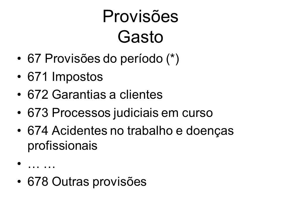Provisões Gasto 67 Provisões do período (*) 671 Impostos 672 Garantias a clientes 673 Processos judiciais em curso 674 Acidentes no trabalho e doenças