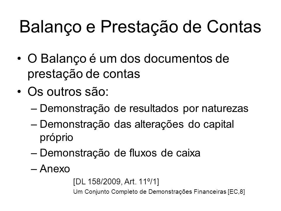 Balanço e Prestação de Contas O Balanço é um dos documentos de prestação de contas Os outros são: –Demonstração de resultados por naturezas –Demonstra