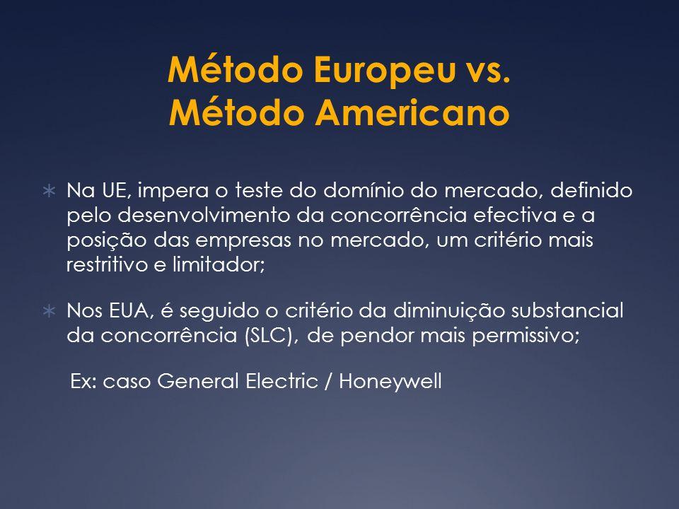Método Europeu vs.
