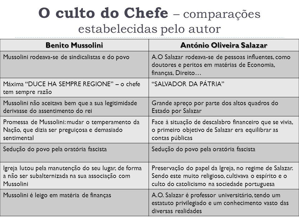O culto do Chefe – comparações estabelecidas pelo autor Benito Mussolini António Oliveira Salazar Mussolini rodeava-se de sindicalistas e do povoA.O S