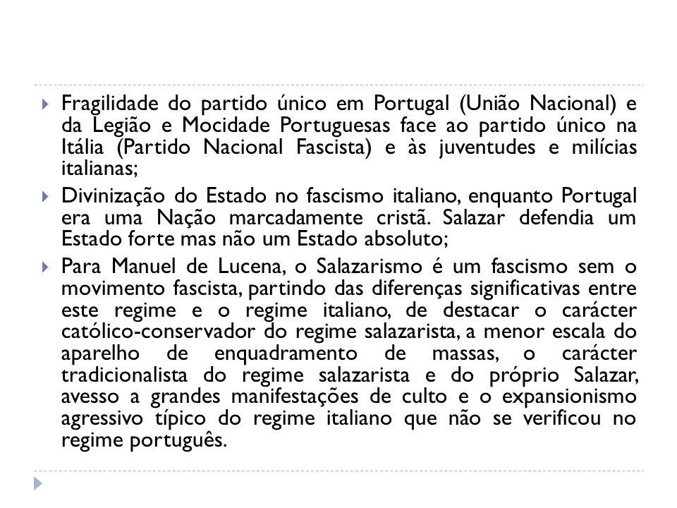 Fragilidade do partido único em Portugal (União Nacional) e da Legião e Mocidade Portuguesas face ao partido único na Itália (Partido Nacional Fascist