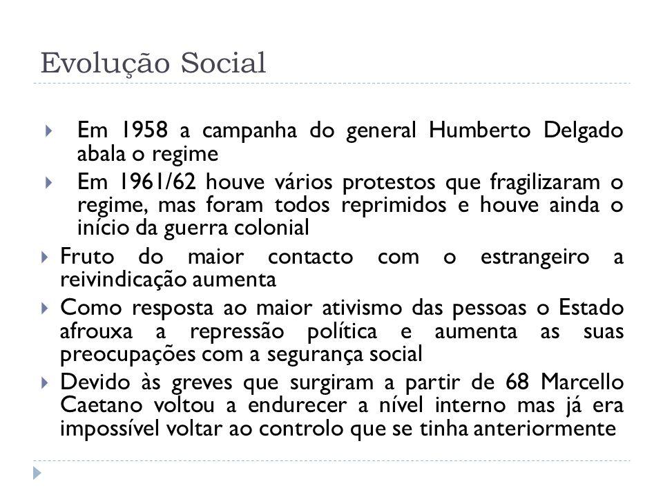 Evolução Social Em 1958 a campanha do general Humberto Delgado abala o regime Em 1961/62 houve vários protestos que fragilizaram o regime, mas foram t