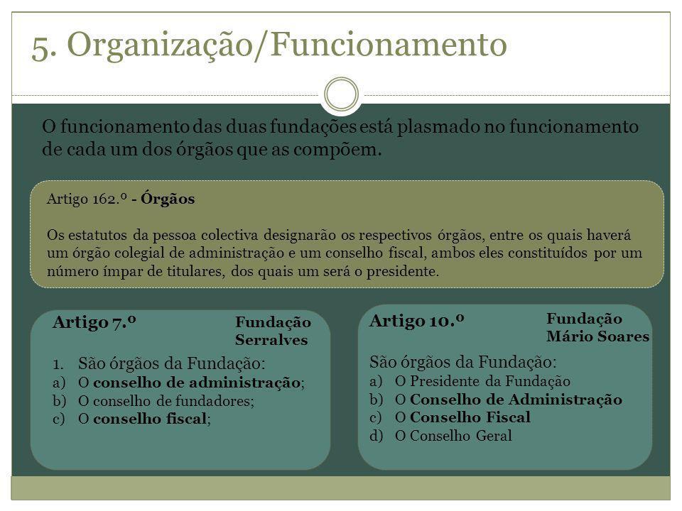 5. Organização/Funcionamento Artigo 7.º 1.São órgãos da Fundação: a)O conselho de administração; b)O conselho de fundadores; c)O conselho fiscal; Arti