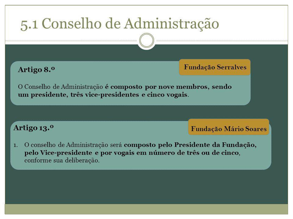5.1 Conselho de Administração Artigo 8.º O Conselho de Administração é composto por nove membros, sendo um presidente, três vice-presidentes e cinco v