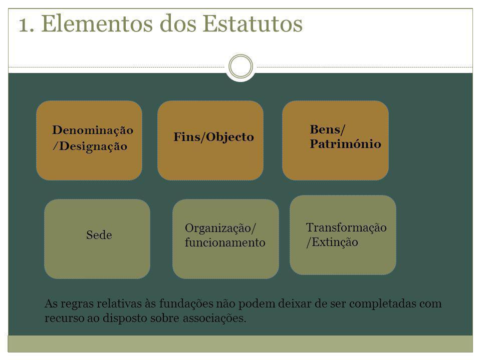 Denominação /Designação Sede Fins/Objecto Organização/ funcionamento Transformação /Extinção Bens/ Património 1. Elementos dos Estatutos As regras rel