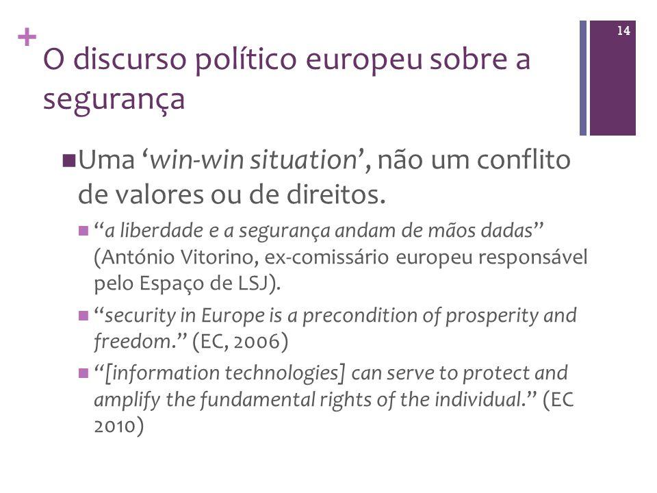 + O discurso político europeu sobre a segurança Uma win-win situation, não um conflito de valores ou de direitos.