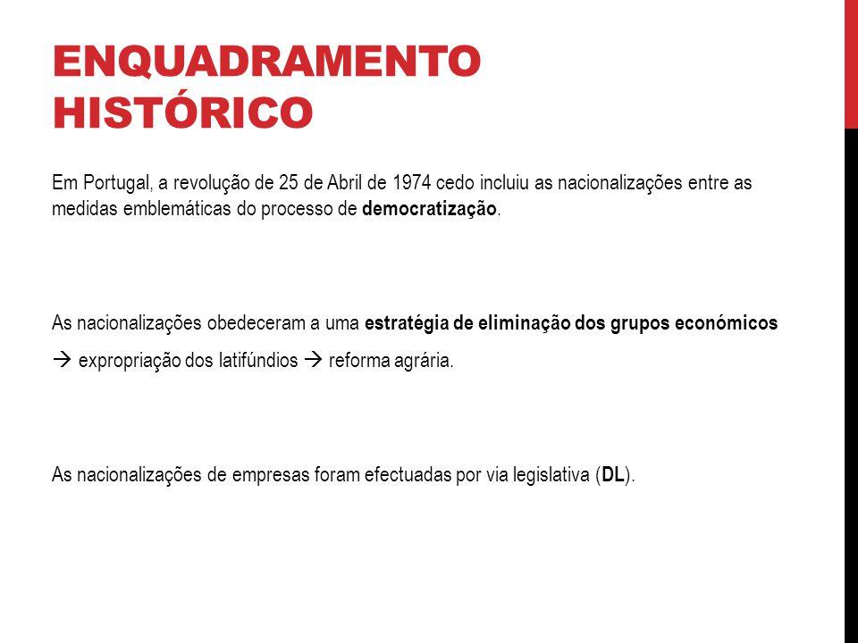ENQUADRAMENTO HISTÓRICO Em Portugal, a revolução de 25 de Abril de 1974 cedo incluiu as nacionalizações entre as medidas emblemáticas do processo de democratização.