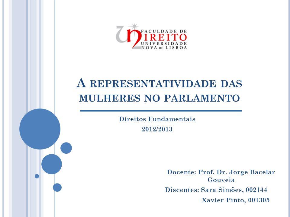 A REPRESENTATIVIDADE DAS MULHERES NO PARLAMENTO Direitos Fundamentais 2012/2013 Docente: Prof.