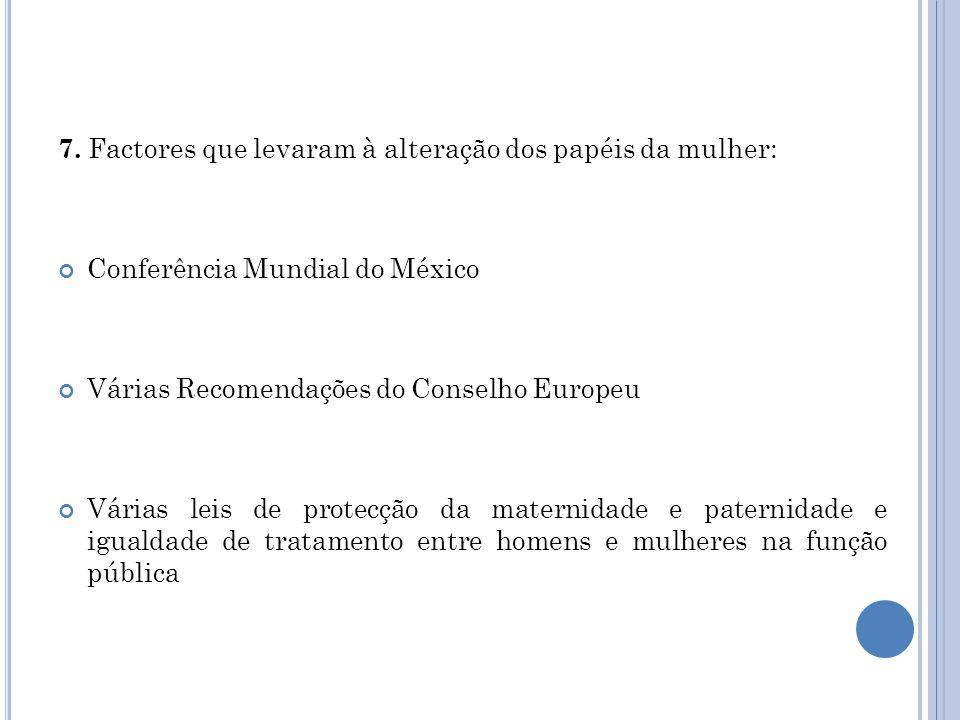 7. Factores que levaram à alteração dos papéis da mulher: Conferência Mundial do México Várias Recomendações do Conselho Europeu Várias leis de protec