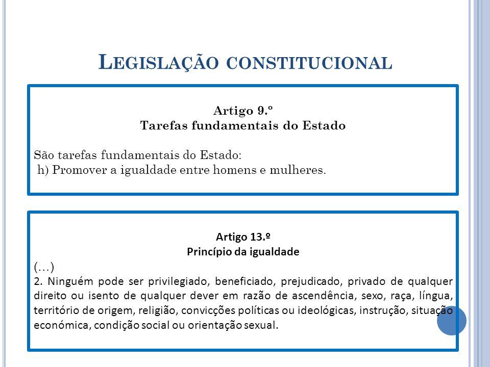 L EGISLAÇÃO CONSTITUCIONAL Artigo 9.º Tarefas fundamentais do Estado São tarefas fundamentais do Estado: h) Promover a igualdade entre homens e mulheres.