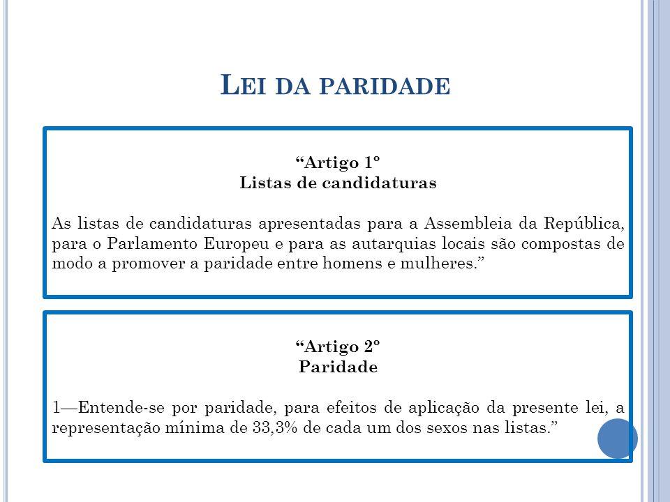 L EI DA PARIDADE Artigo 1º Listas de candidaturas As listas de candidaturas apresentadas para a Assembleia da República, para o Parlamento Europeu e para as autarquias locais são compostas de modo a promover a paridade entre homens e mulheres.