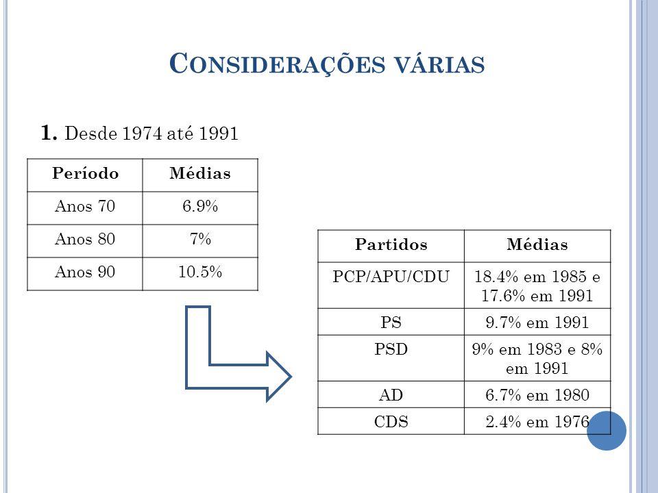 C ONSIDERAÇÕES VÁRIAS 1.