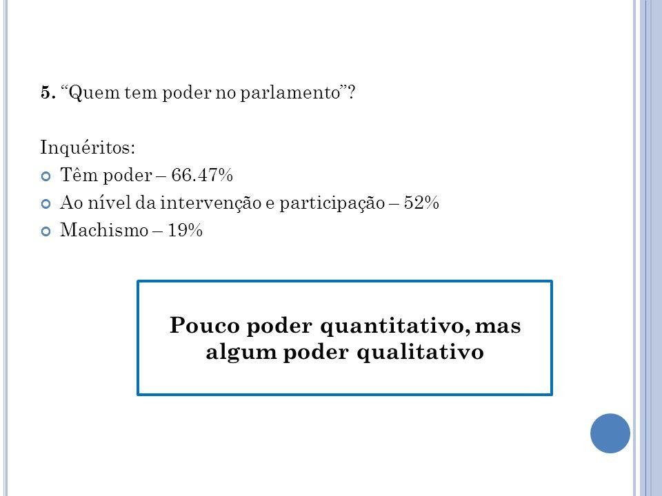 5. Quem tem poder no parlamento.