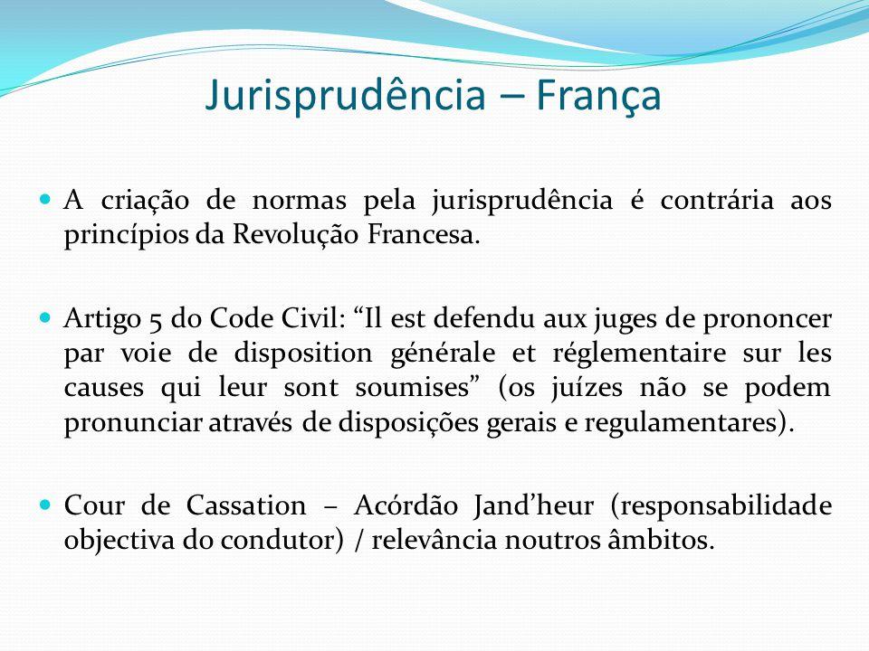 Jurisprudência – França A criação de normas pela jurisprudência é contrária aos princípios da Revolução Francesa. Artigo 5 do Code Civil: Il est defen
