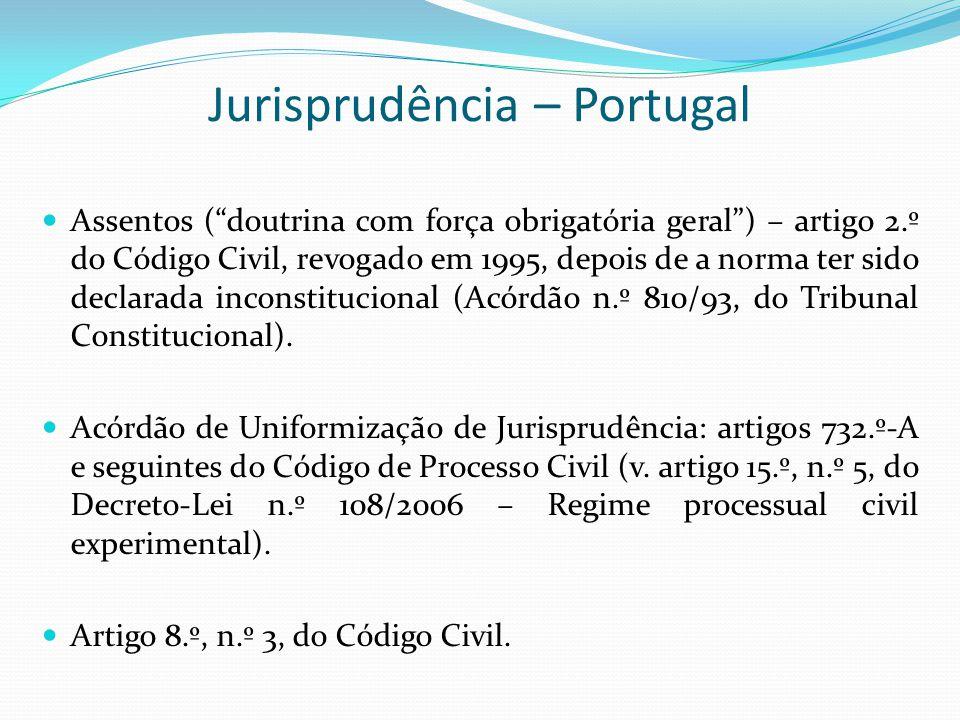 Jurisprudência – Portugal Assentos (doutrina com força obrigatória geral) – artigo 2.º do Código Civil, revogado em 1995, depois de a norma ter sido d