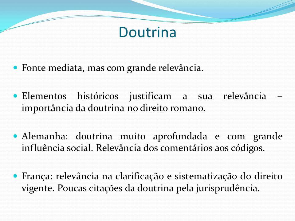 Doutrina Fonte mediata, mas com grande relevância. Elementos históricos justificam a sua relevância – importância da doutrina no direito romano. Alema
