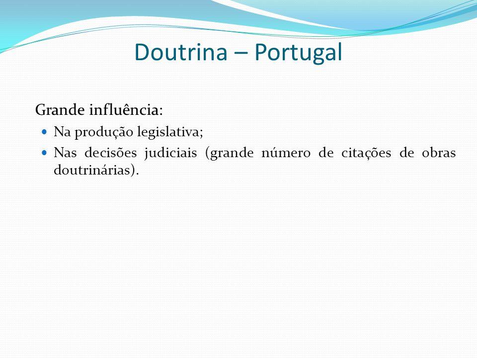 Doutrina – Portugal Grande influência: Na produção legislativa; Nas decisões judiciais (grande número de citações de obras doutrinárias).