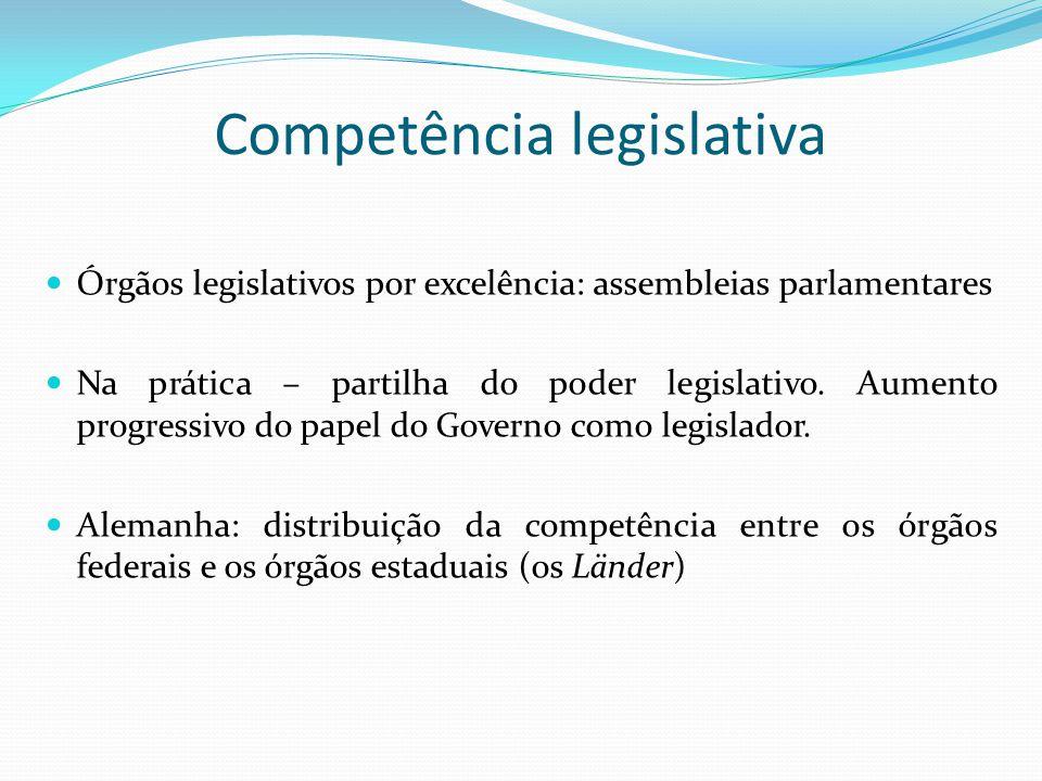 Competência legislativa Órgãos legislativos por excelência: assembleias parlamentares Na prática – partilha do poder legislativo. Aumento progressivo