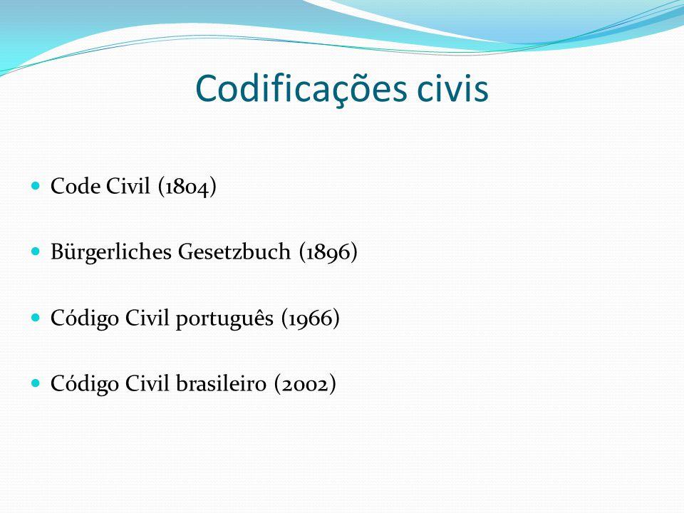 Codificações civis Code Civil (1804) Bürgerliches Gesetzbuch (1896) Código Civil português (1966) Código Civil brasileiro (2002)