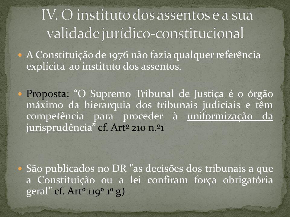 A Constituição de 1976 não fazia qualquer referência explícita ao instituto dos assentos.